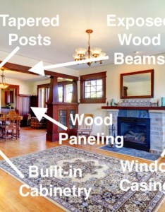 Illustrated craftsman interior guide also home decor style for photos rh homestratosphere