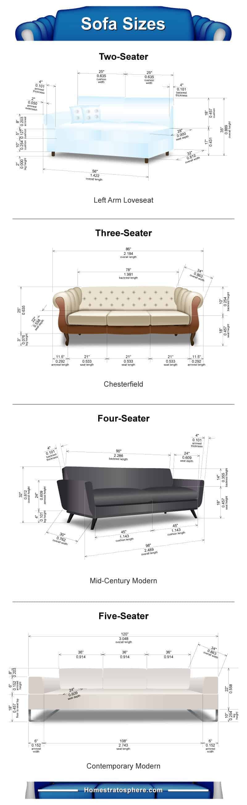 medium resolution of diagrams showing the proper couch dimensions according to the number of people it seats