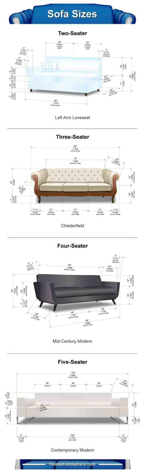 small resolution of diagrams showing the proper couch dimensions according to the number of people it seats