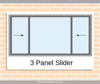 26 Types of Windows (Styles, Panes and Frames)
