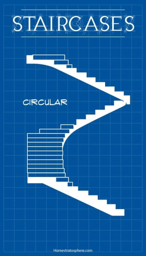 25 Types of Staircases (Custom Diagram for Each Style)