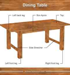 parts of a table dining room and coffee table diagrams dining table construction dining table diagram [ 1200 x 1100 Pixel ]
