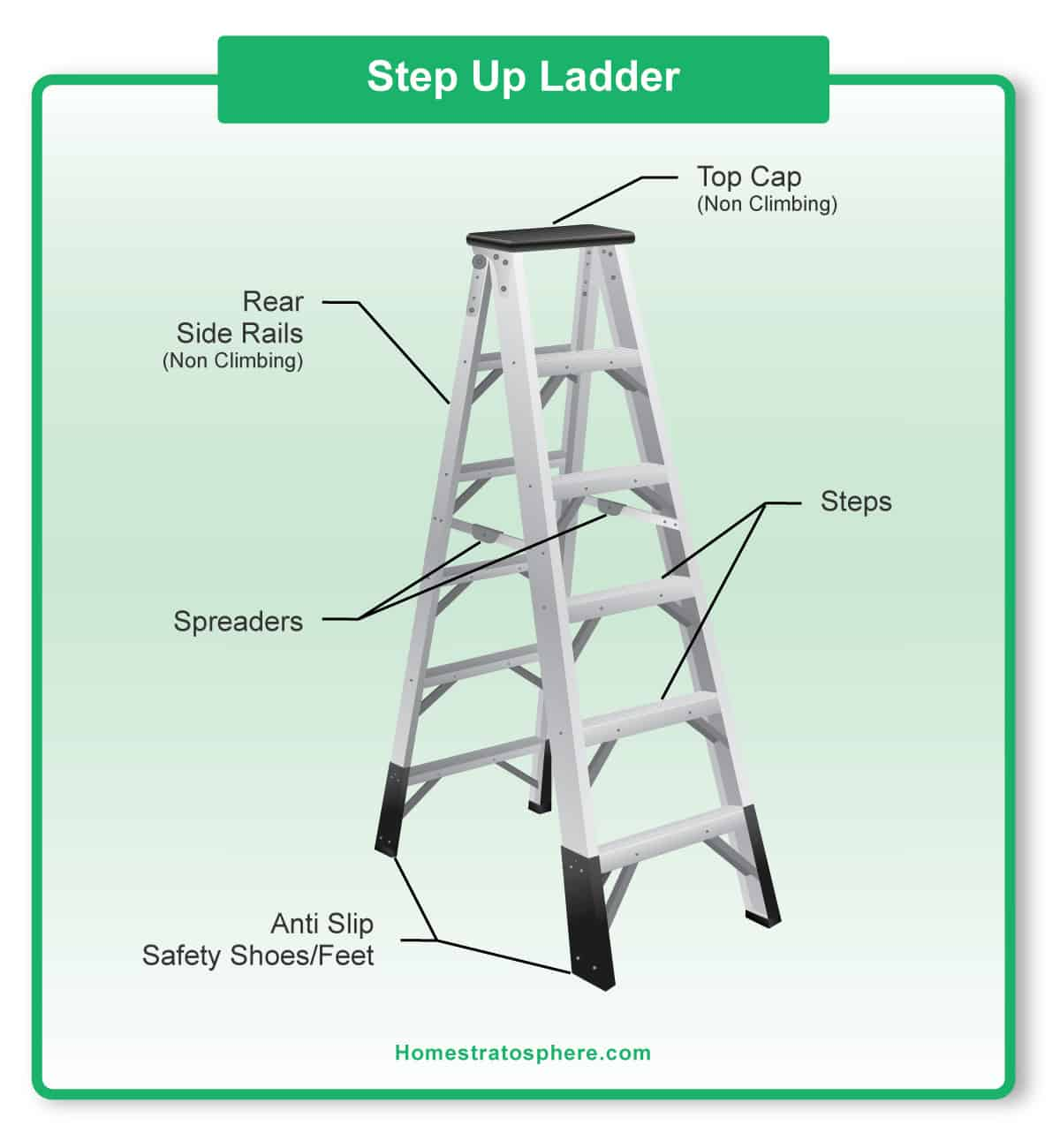 hight resolution of diagram showing the parts of a step ladder