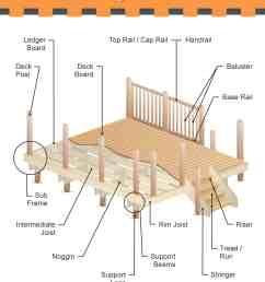 wood deck parts diagram wiring diagram paperwood deck diagram 10 [ 1199 x 1497 Pixel ]