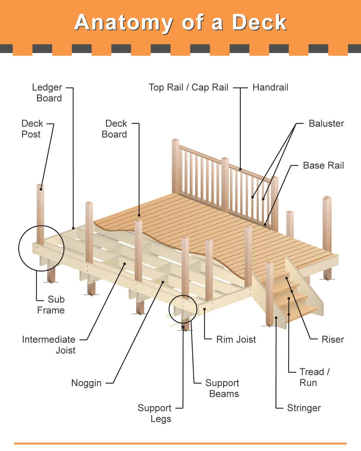 parts of a pirate ship diagram wiring for ignition switch on lawn mower deck schematic the many very detailed diagrams with labels