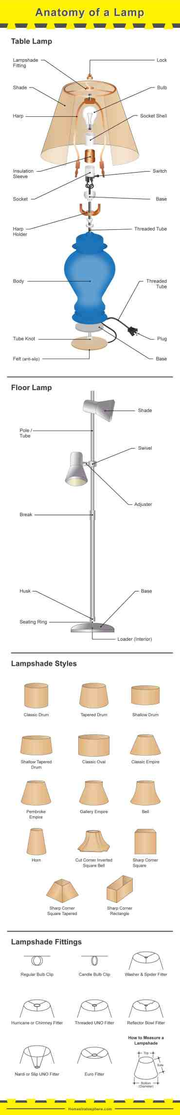 Parts Of A Lamp Table And Floor Lamp Diagram