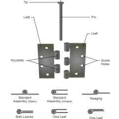 Door Frame Parts Diagram Arm Bones Labeled Of A Incl Knob And Hinge Diagrams