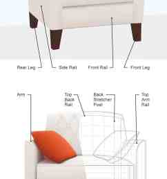 anatomy of an armchair diagram  [ 1200 x 2909 Pixel ]