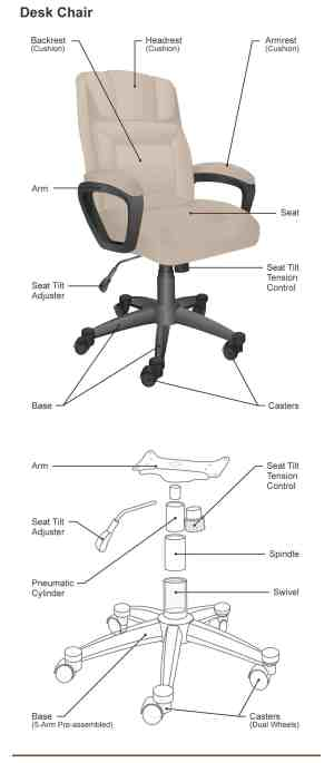 The Different Parts of a Chair (Dining, Desk and Armchair)