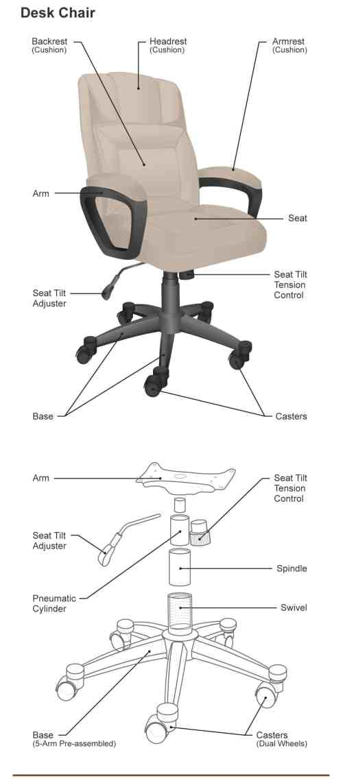 small resolution of diagram illustrating the different parts of a desk chair