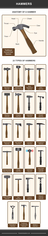 Best Finish Hammer
