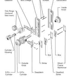 parts of a door incl frame knob and hinge diagrams garage door parts diagram door parts diagram [ 1194 x 1651 Pixel ]