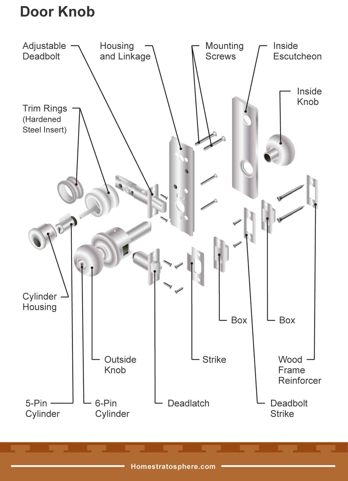 hight resolution of parts of a door incl frame knob and hinge diagrams garage door parts diagram door parts diagram
