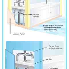 Shower Diverter Valve Diagram Venn Example Math Problems Parts Of A Bathtub Detailed