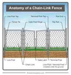diagram of fence wiring diagram today diagram of fence parts diagram of fence [ 1200 x 1300 Pixel ]