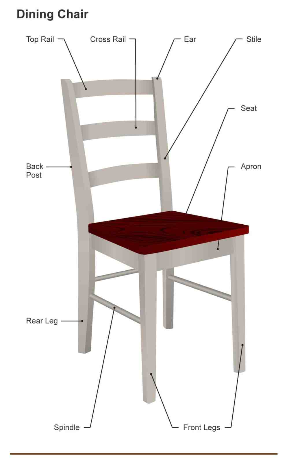 medium resolution of parts of a dining chair diagram