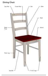Wood Dining Room Chair Parts - Dining Room Designs
