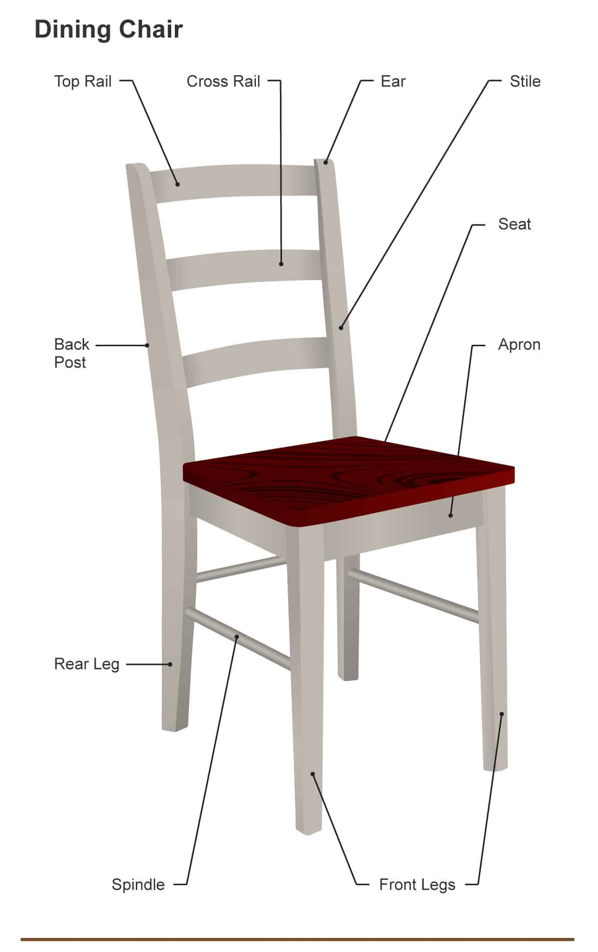 hight resolution of parts of a dining chair diagram