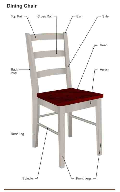 small resolution of parts of a dining chair diagram