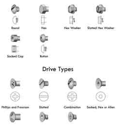 chart showing 60 types of screws screw heads bolts nuts and washers chart [ 1000 x 5000 Pixel ]