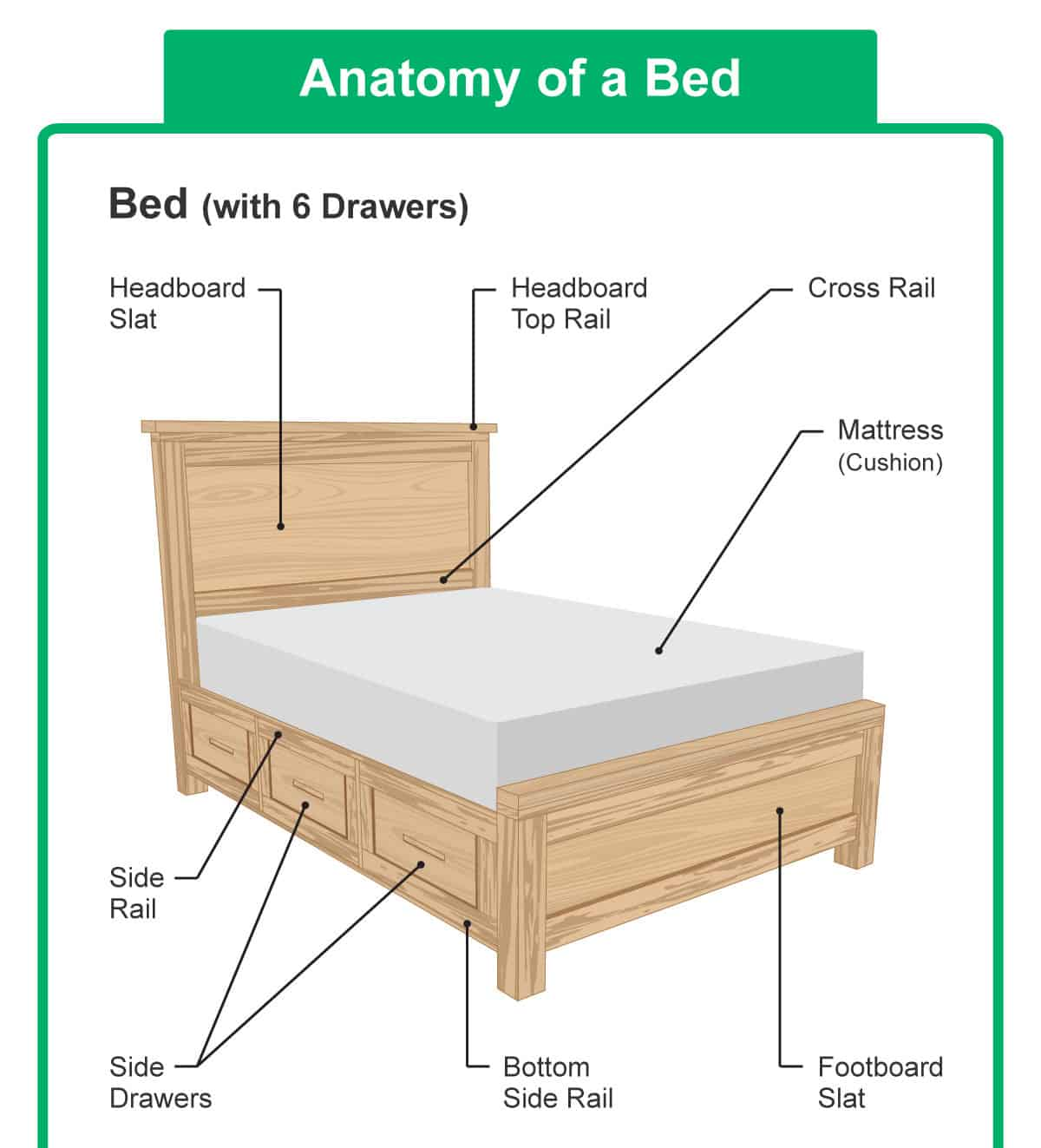 parts of a bed headboard and mattress