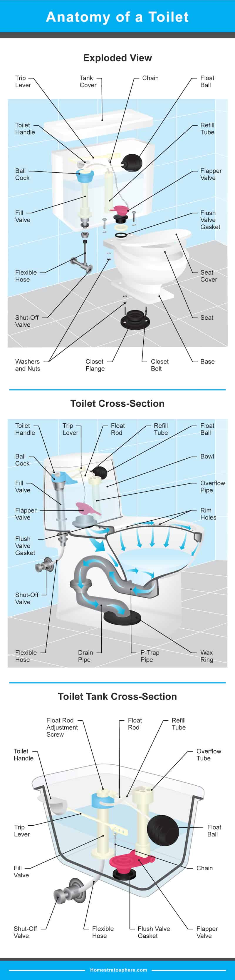 hight resolution of parts of a toilet diagram
