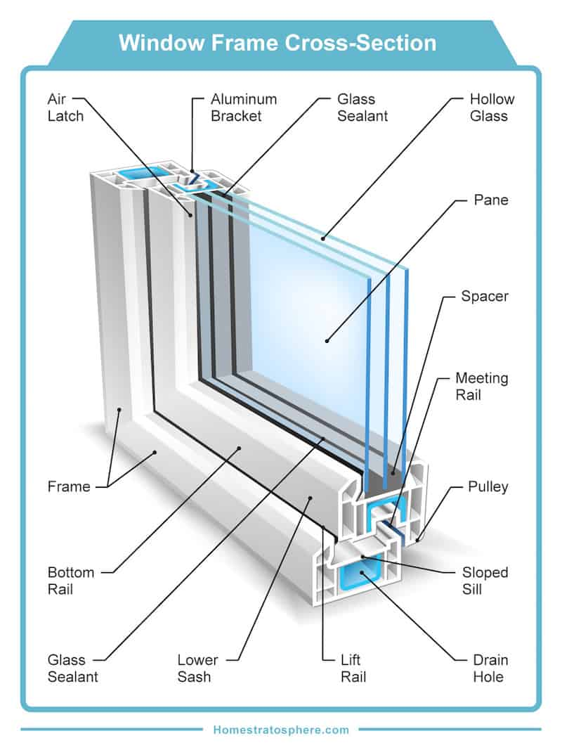 hight resolution of cross section diagram of a window and window frame
