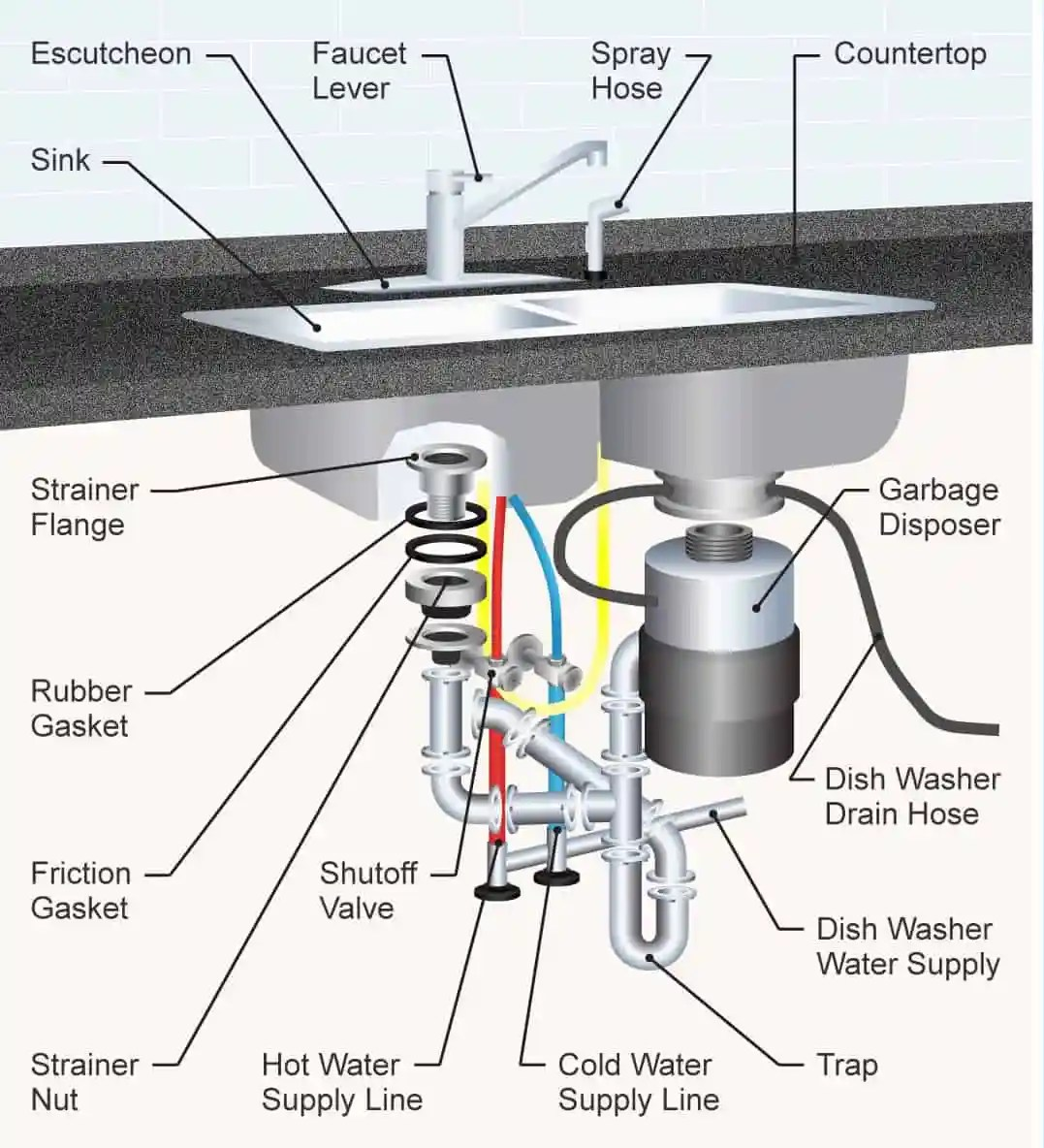 hight resolution of the 35 parts of a kitchen sink detailed diagram sink diagram 3