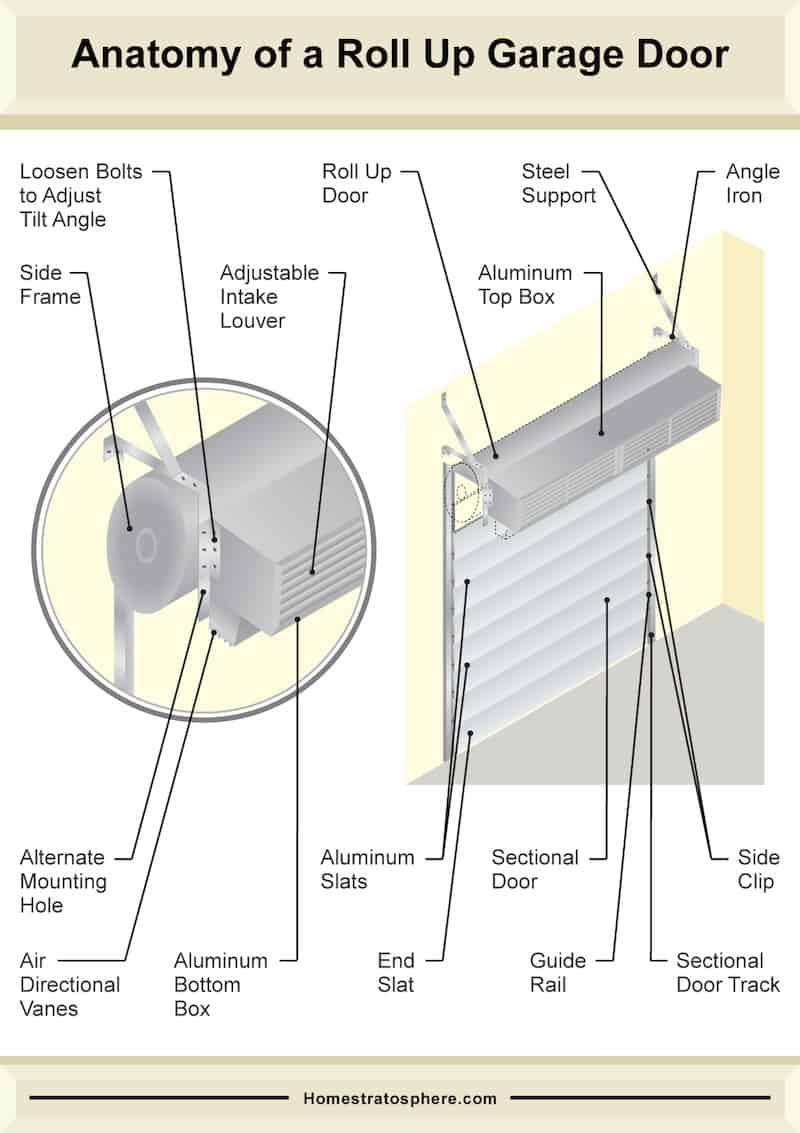 hight resolution of roll up style garage door parts diagram