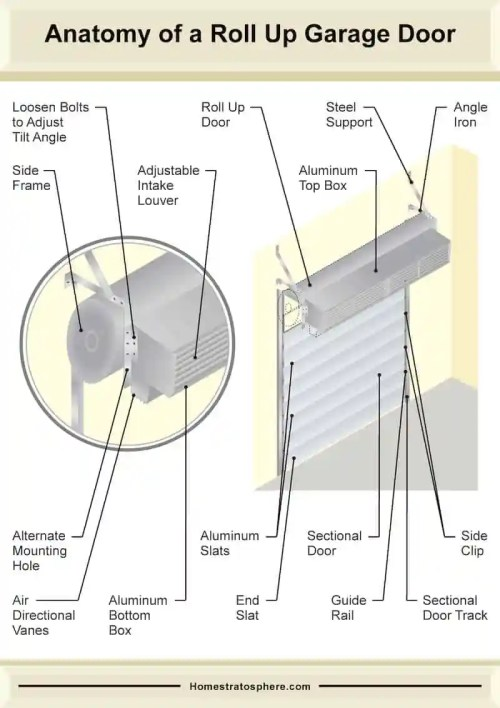 small resolution of roll up style garage door parts diagram