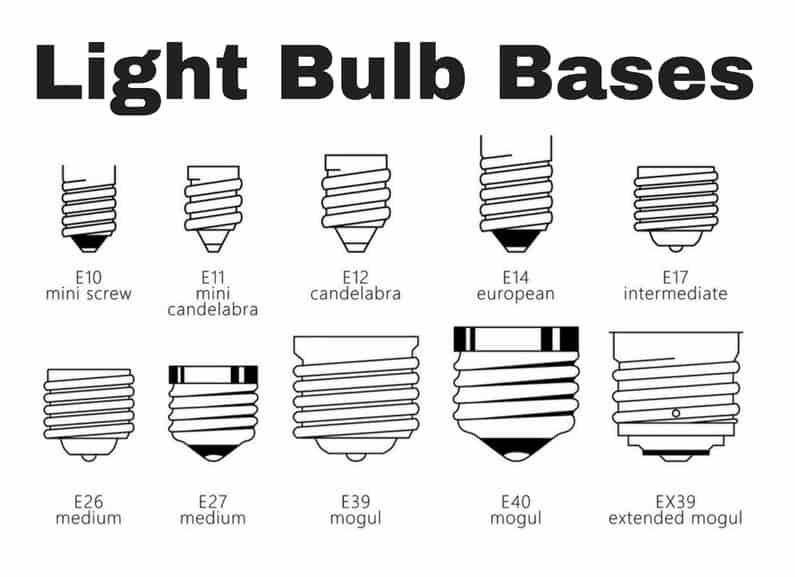 56 Different Types Of Light Bulbs Illustrated Charts Buying Guide