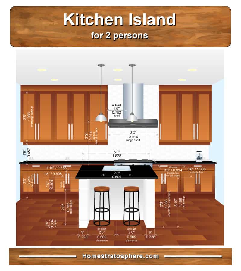 kitchen island dimensions outdoor sinks standard with seating 4 diagrams for 2 seat