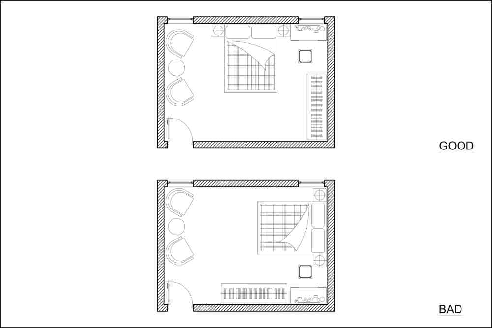 medium resolution of layout diagram for optimal feng shui bed location and orientation in bedroom diagram