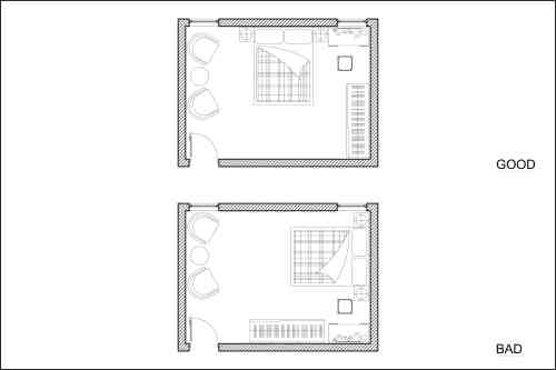 small resolution of layout diagram for optimal feng shui bed location and orientation in bedroom diagram