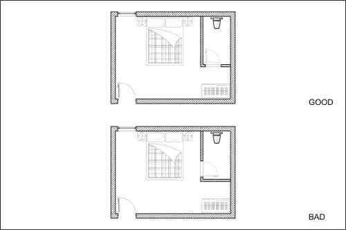 small resolution of diagram of good and bad bedroom en suite door location