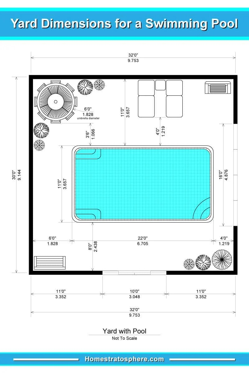hight resolution of 11 types of swimming pools