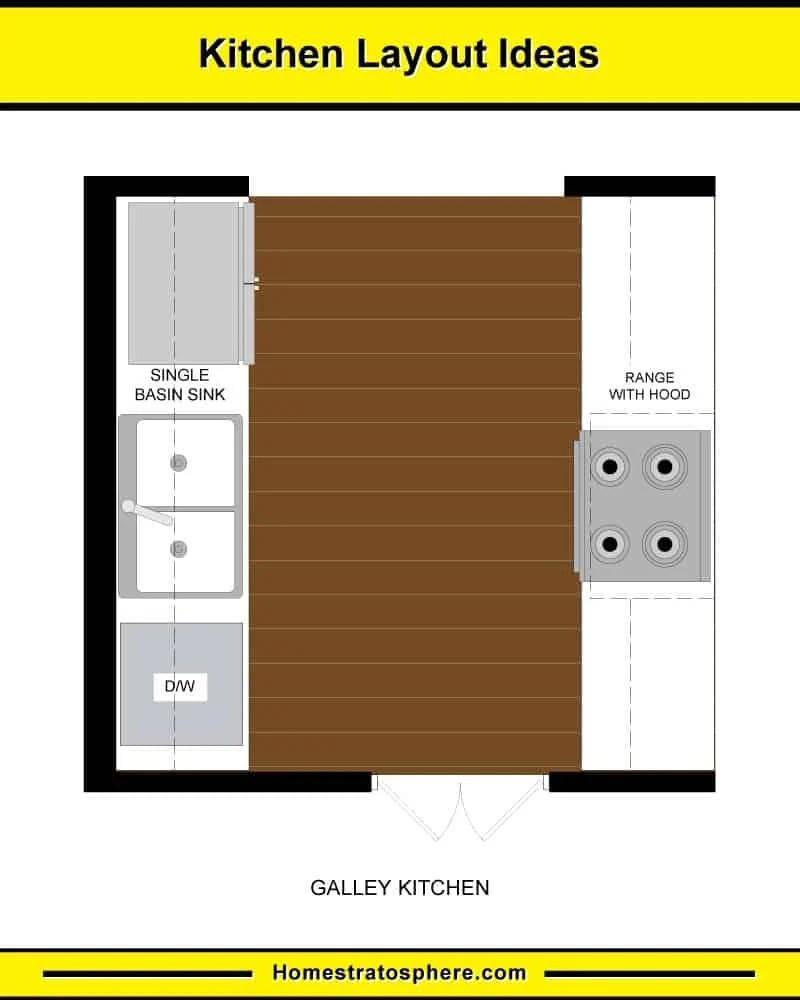 medium resolution of kitchen wiring layout diagram electrical wiring diagrams electrical wiring code for kitchen kitchen wiring layout