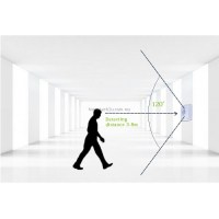 Motion Sensor Malaysia| Motion Sensor Hallway Light ...