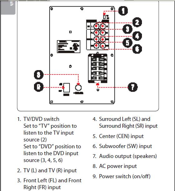 home audio wiring diagram vw eos parts design speaker image subwoofer theater for entertainment system the on
