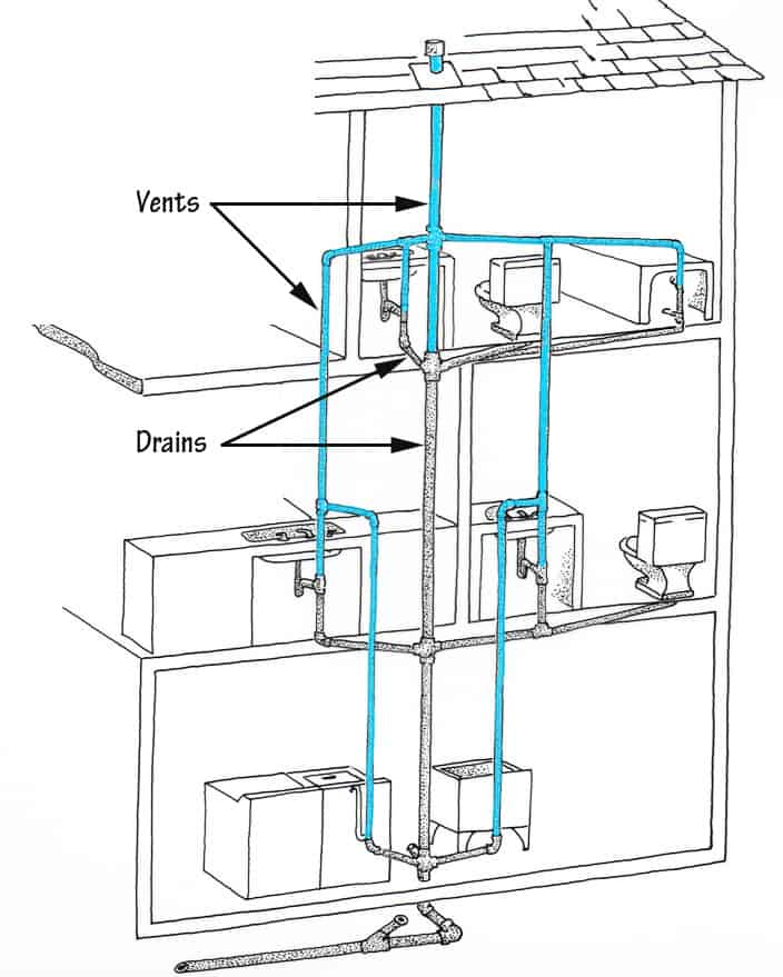shower stall bathroom plumbing diagram for rough in