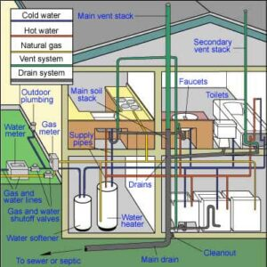 three line solar diagram 12n wiring home plumbing systems