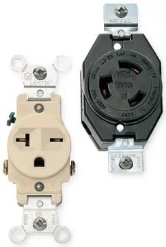 115 Volt Outlet Type