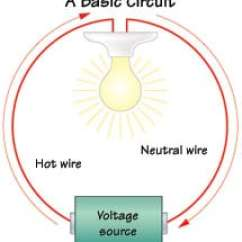Home Ac Wiring Diagram Basic Electrical For House How A System Works Circuit
