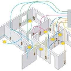 Main Electrical Panel Wiring Diagram Rosemount 3051 Pressure Transmitter How A Home System Works