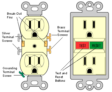 wiring diagram household plug satoshi kamiya ac power how electrical receptacles workac 19