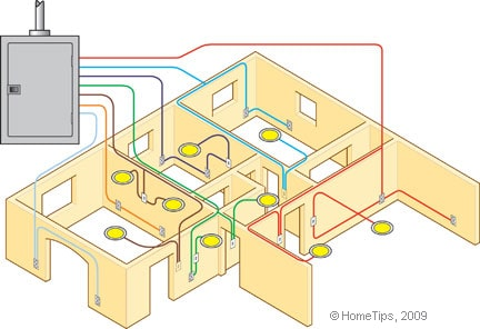 Branch Electrical Circuits & Wiring | HomeTips