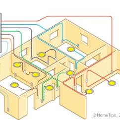 Typical Wiring Diagram For A House Air Arms S410 Parts The Main Electrical Panel Subpanels And Branch Circuits