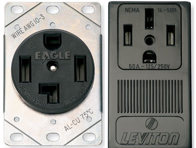 Wiring Diagram Electrical Receptacle Buying Guide