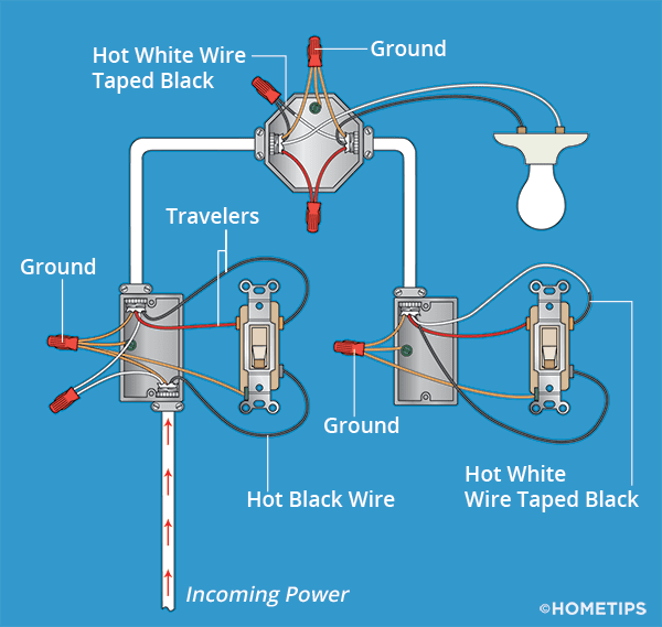 electrical wiring diagram light switch dixie chopper a data how to wire three way switches combination receptacle and