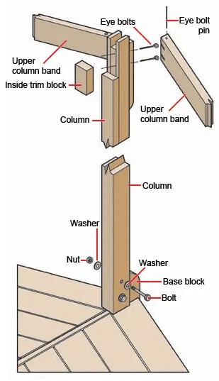 Building Gazebo Columns Amp Sides
